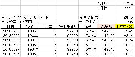 demo180703